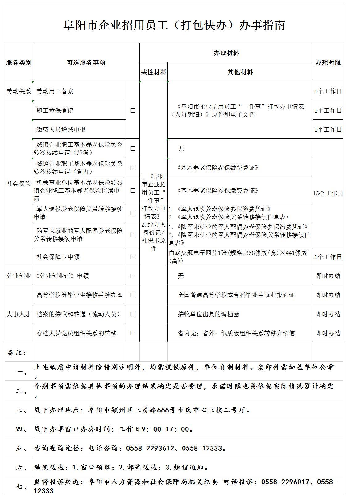 阜阳市企业招用员工(打包快办)办事指南.jpg
