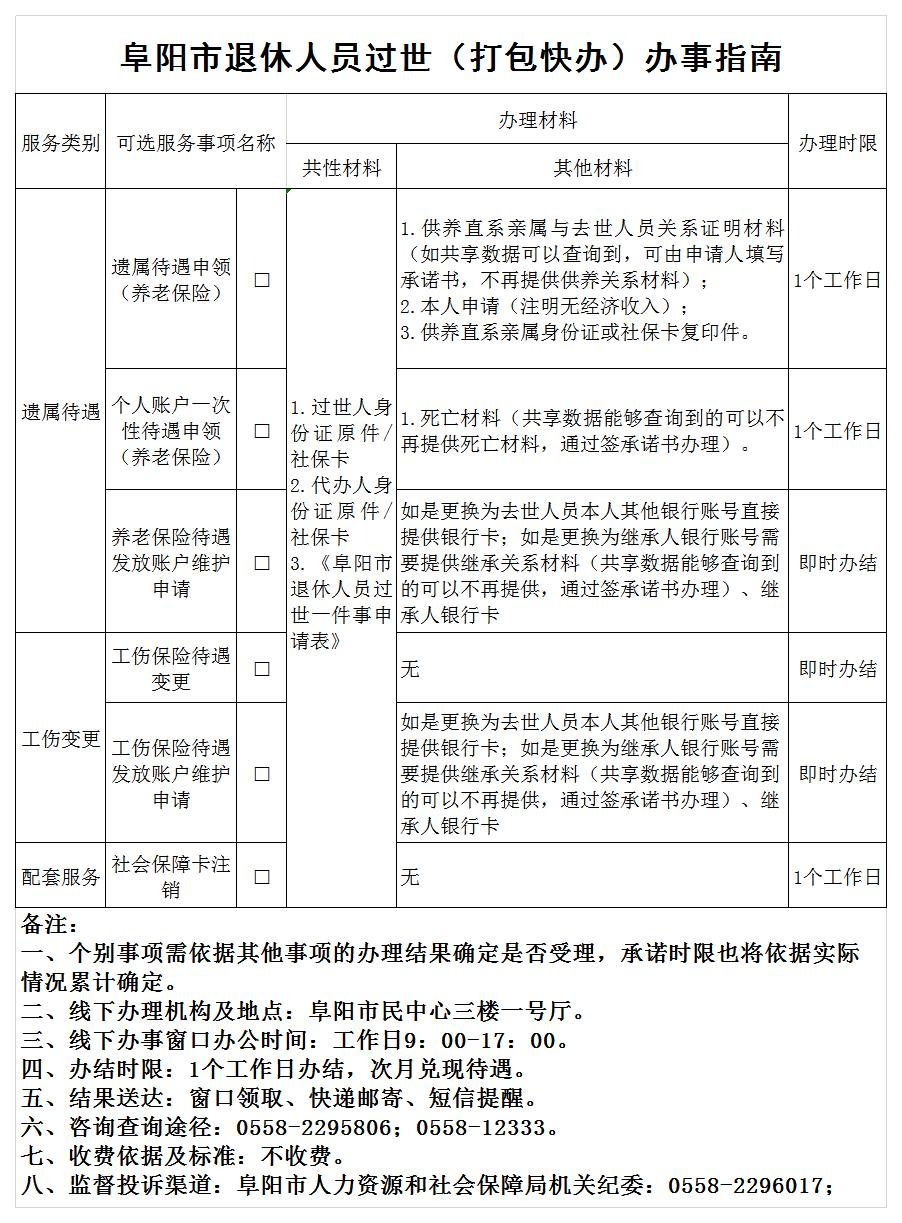 阜阳市退休人员过世(打包快办)指南.jpg