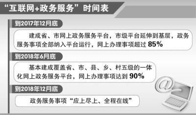 """""""互聯網+政務服務""""按下快進鍵"""