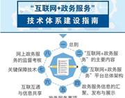 """图解:""""互联网+政务服务""""技术体系建设指南"""