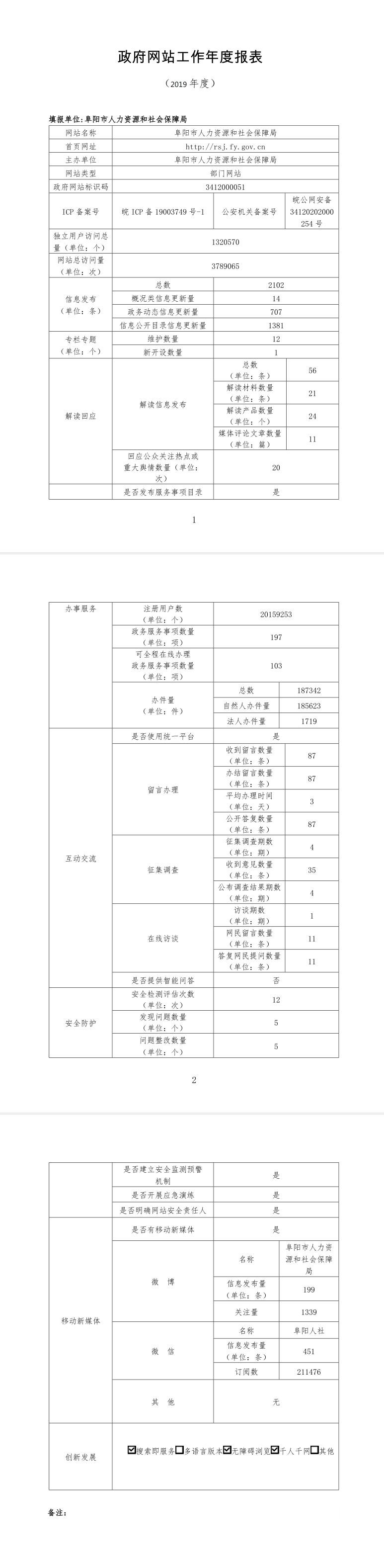 阜阳市人力资源和社会保障局2019年度政府网站工作报表.png