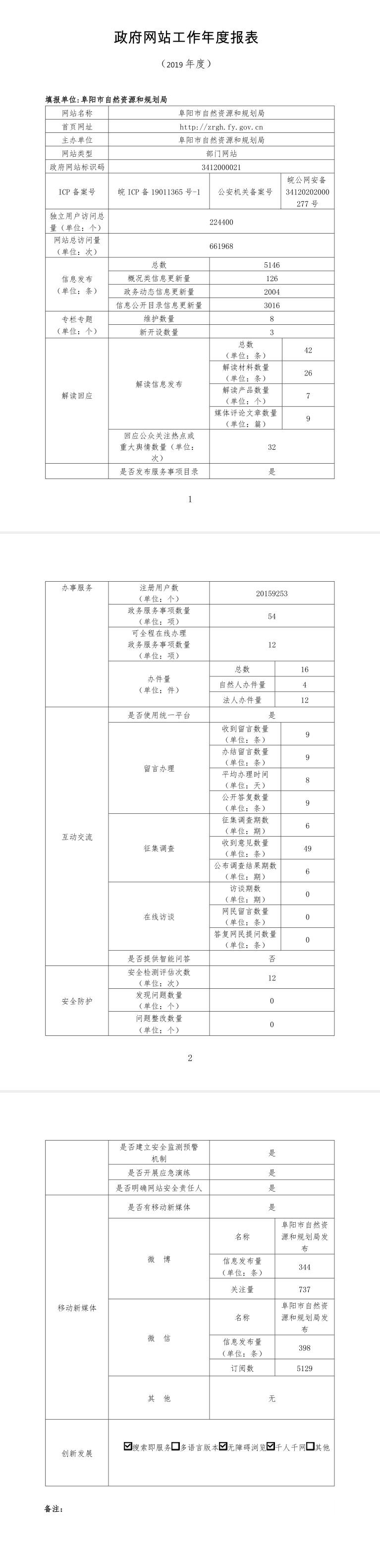 阜阳市自然资源和规划局2019年度政府网站工作报表.png