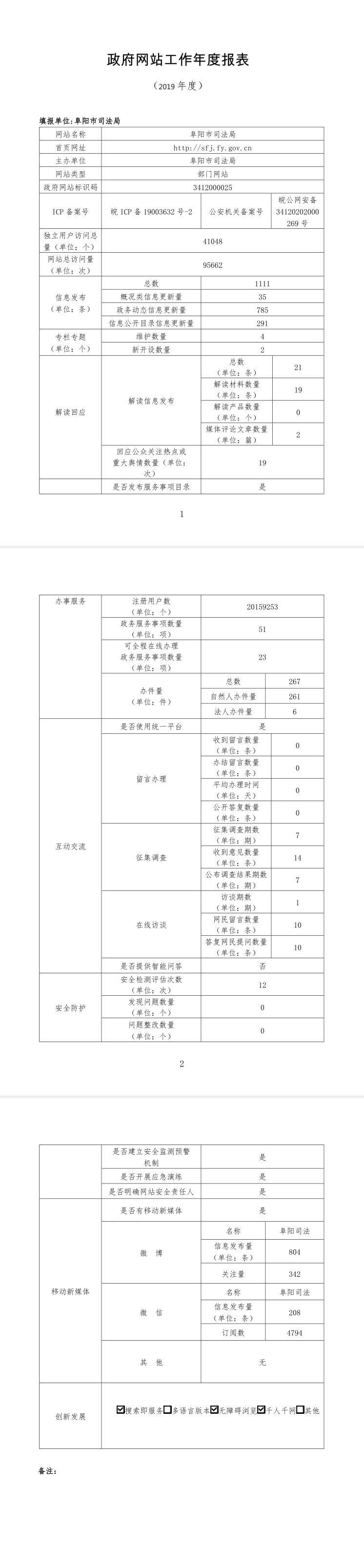 阜阳市司法局2019年政府网站工作报表.jpg