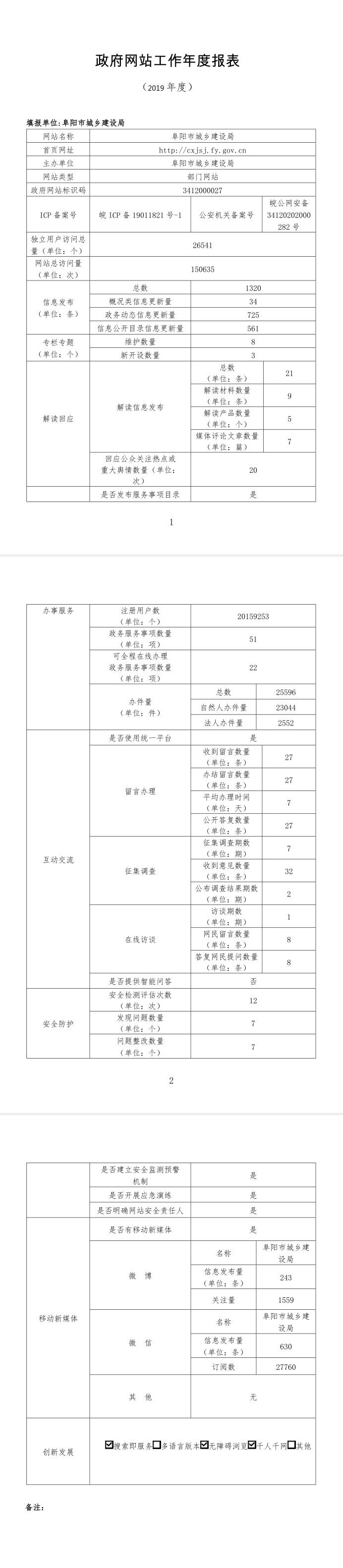 阜阳市城乡建设局2019年度网站工作报表.png