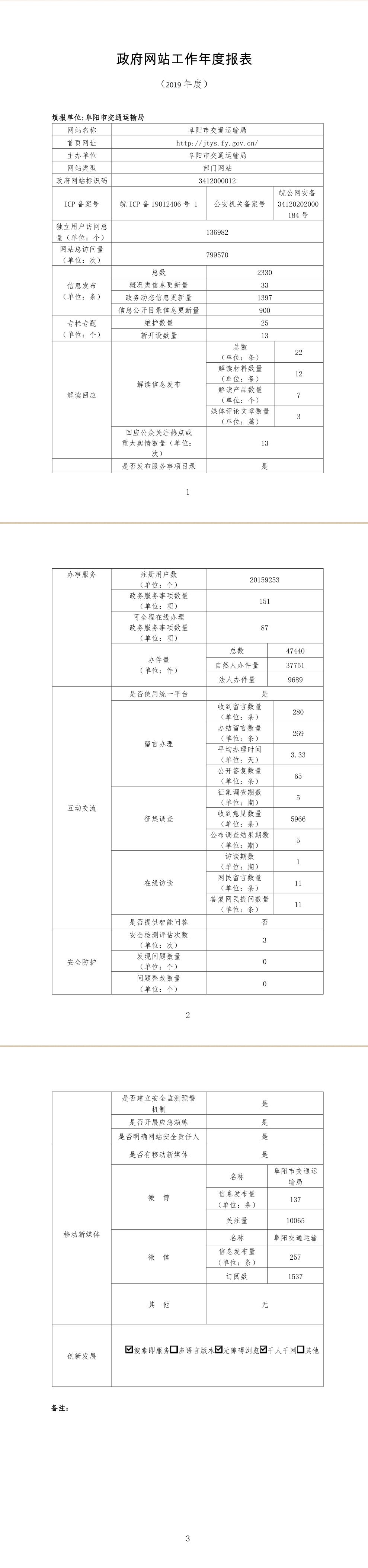 阜阳市交通运输局2019年度政府网站工作报表.png