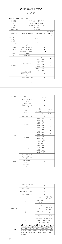 阜阳市住房公积金管理中心2019年度政府网站工作报表.png