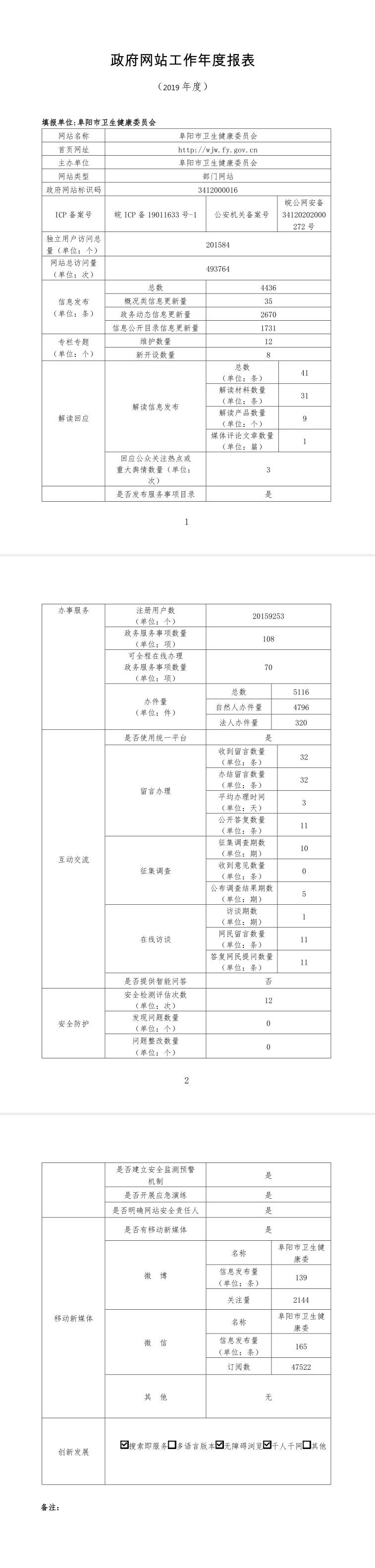 阜阳市卫生健康委员会2019年度政府网站工作报表.png