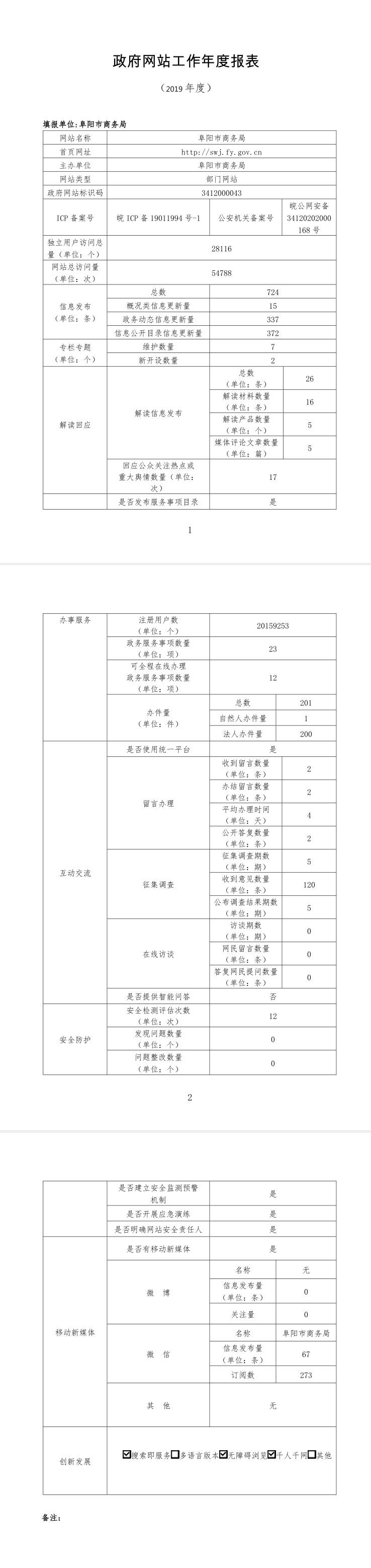 阜阳市商务局2019年度政府网站工作报表.png
