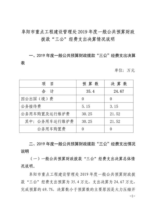 102710231079_0阜阳市重点工程建设管理处2019年度三公经费决算公开_1.Jpeg