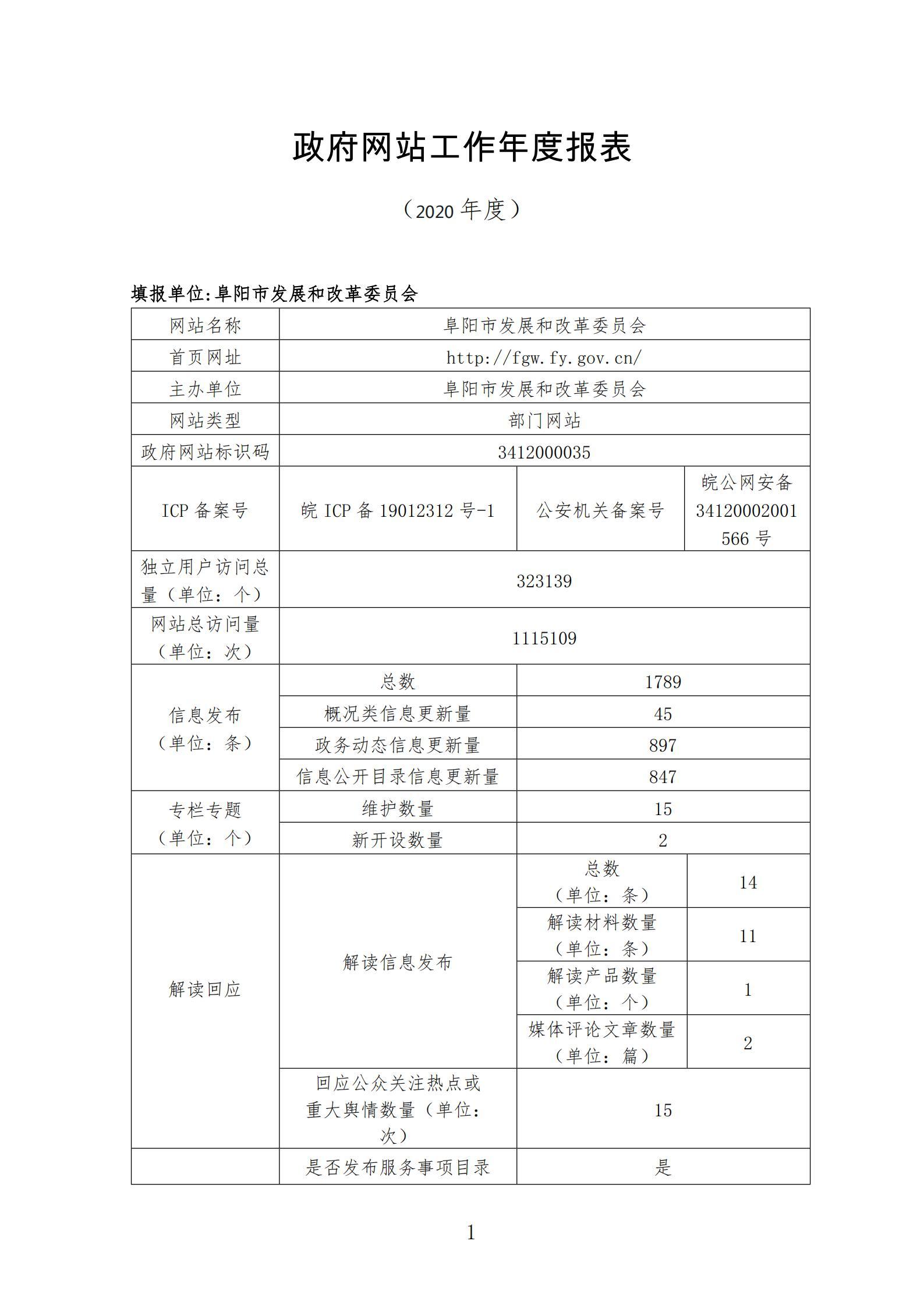 阜阳市发展和改革委员会2020年度政府网站工作报表_00.jpg
