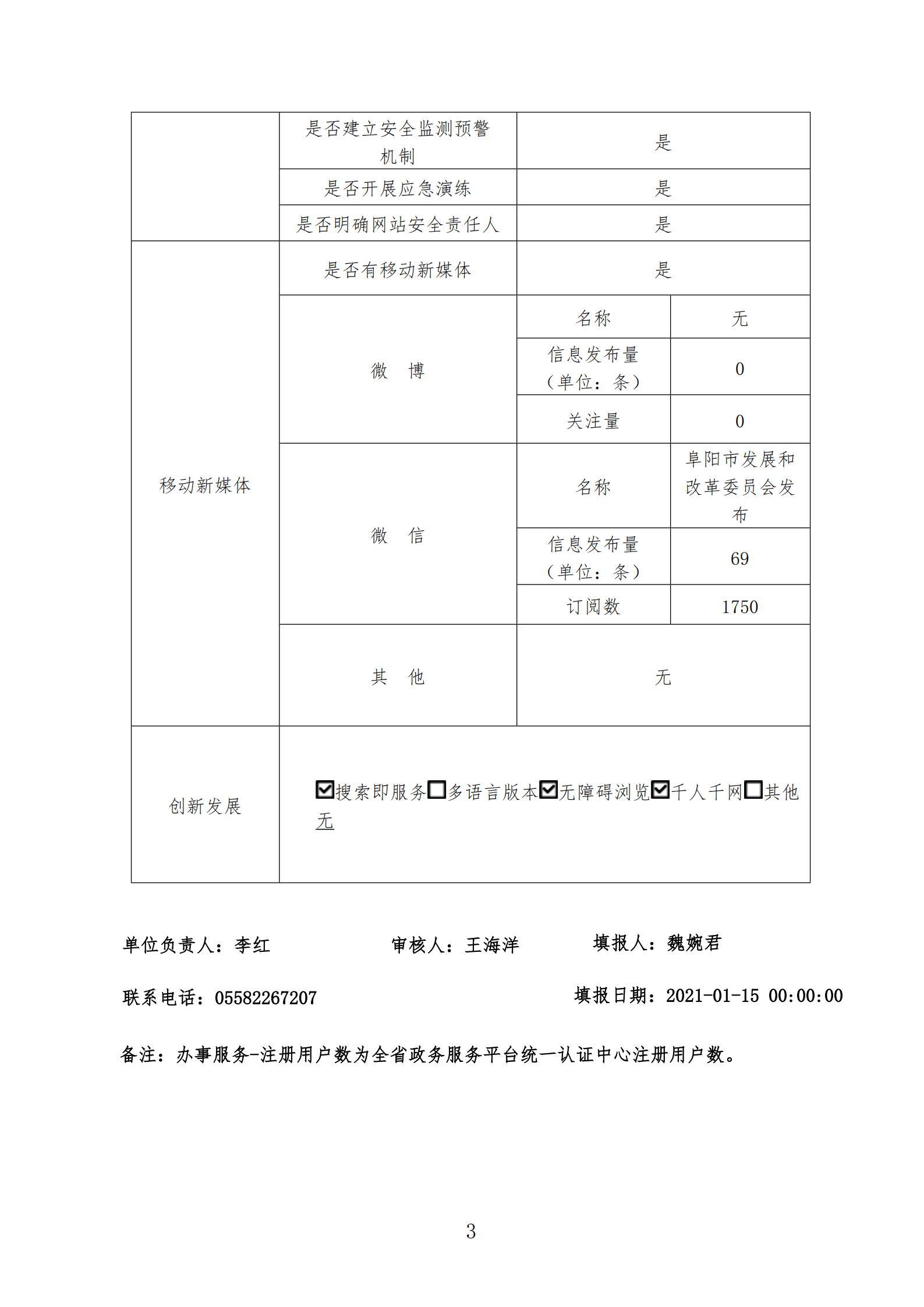 阜阳市发展和改革委员会2020年度政府网站工作报表_02.jpg