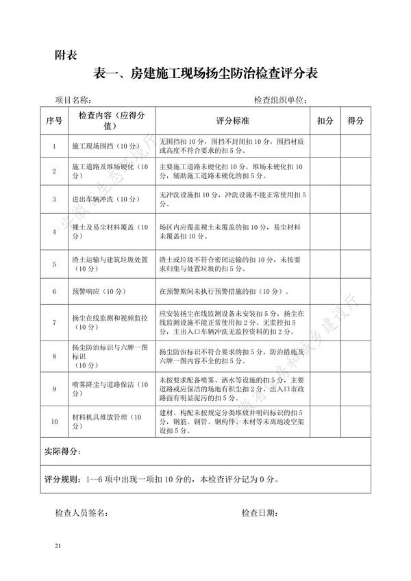 040610404666_0省建筑工程施工和预拌混凝土生产扬尘污染防治标准试_23.Jpeg