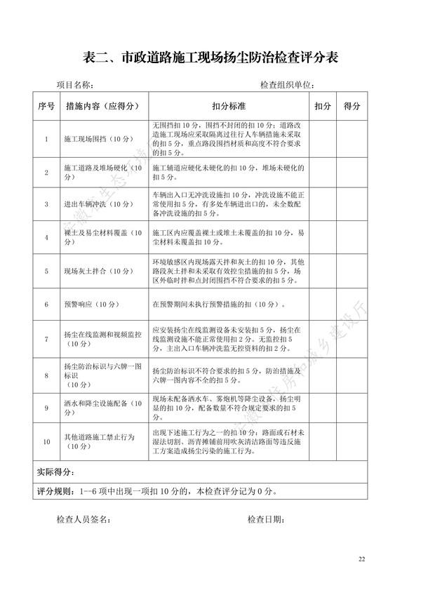 040610404666_0省建筑工程施工和预拌混凝土生产扬尘污染防治标准试_24.Jpeg
