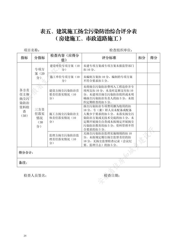 040610404666_0省建筑工程施工和预拌混凝土生产扬尘污染防治标准试_27.Jpeg