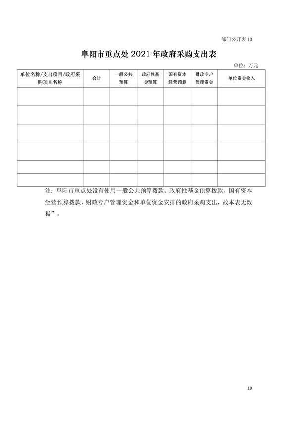 030215135273_0阜阳市重点处2021年部门预算_19.Jpeg