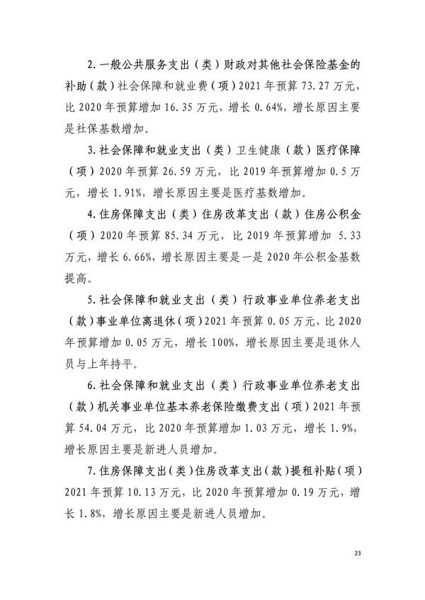 030215135273_0阜阳市重点处2021年部门预算_23.Jpeg