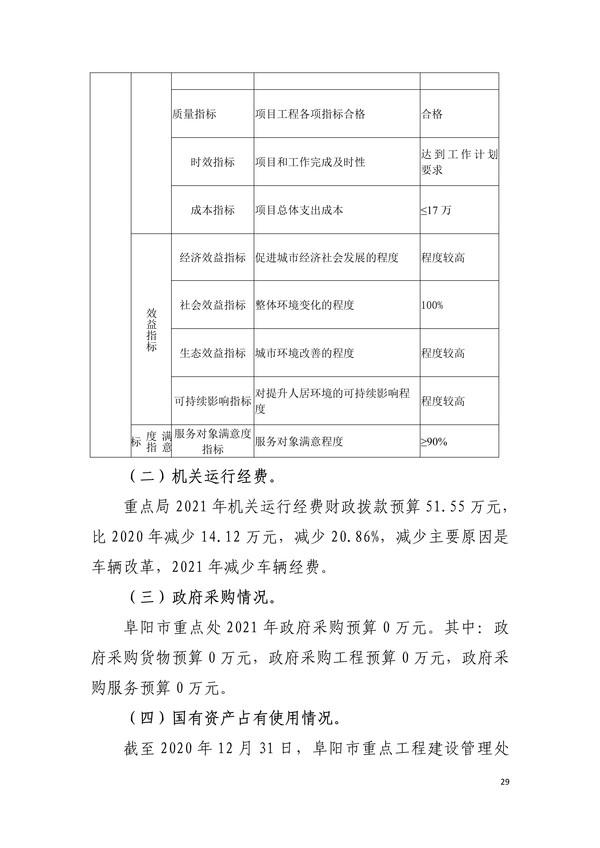 030215135273_0阜阳市重点处2021年部门预算_29.Jpeg