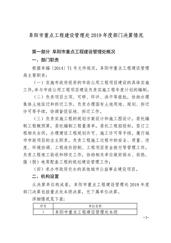 072014275092_0阜阳市重点工程建设管理处2019年度部门决算(1)_3.Jpeg