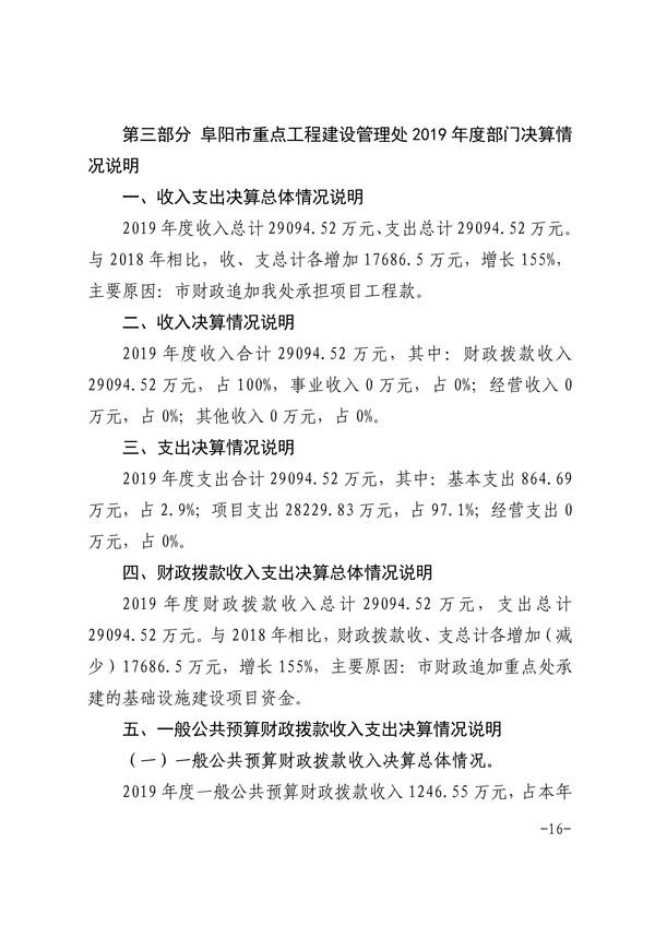072014275092_0阜阳市重点工程建设管理处2019年度部门决算(1)_16.Jpeg
