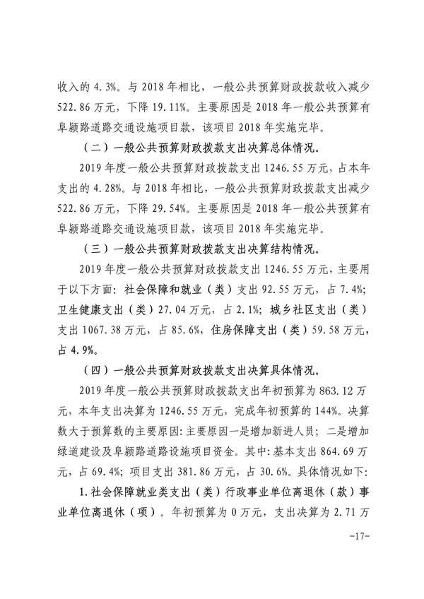 072014275092_0阜阳市重点工程建设管理处2019年度部门决算(1)_17.Jpeg