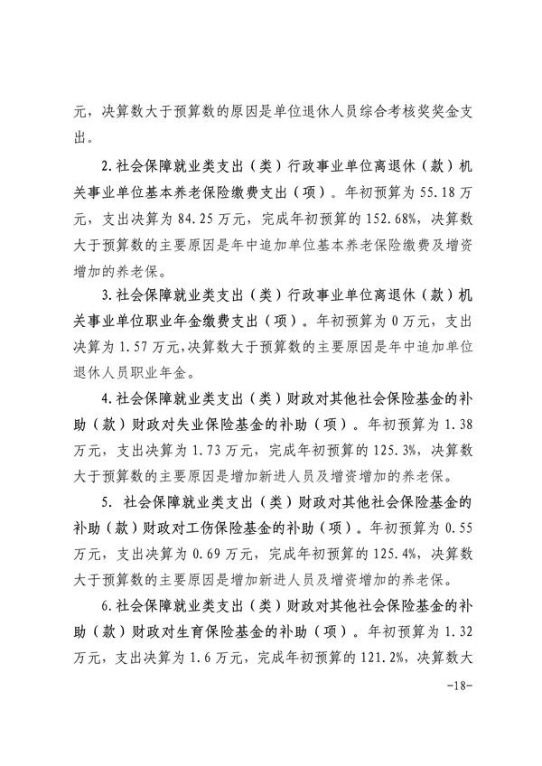 072014275092_0阜阳市重点工程建设管理处2019年度部门决算(1)_18.Jpeg