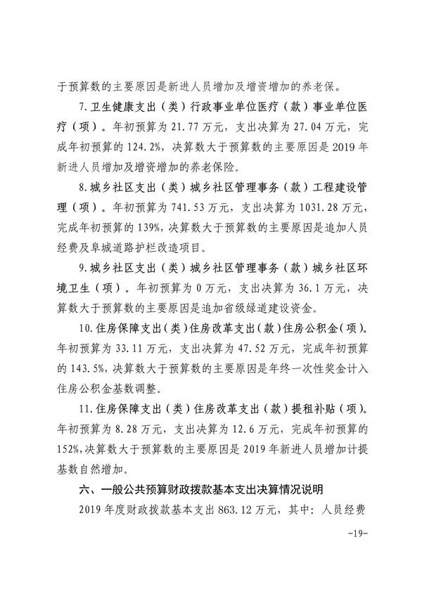 072014275092_0阜阳市重点工程建设管理处2019年度部门决算(1)_19.Jpeg