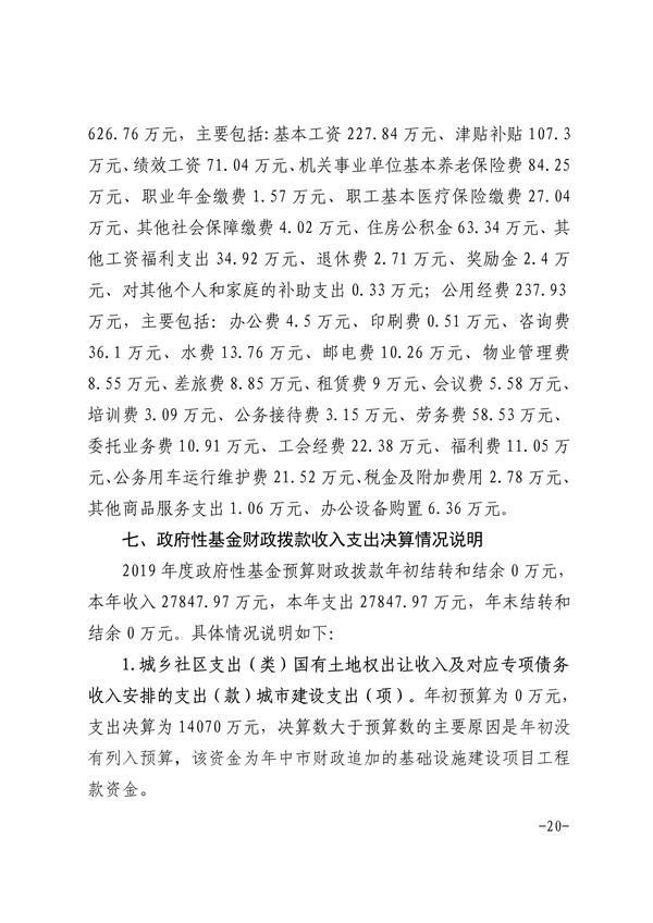 072014275092_0阜阳市重点工程建设管理处2019年度部门决算(1)_20.Jpeg