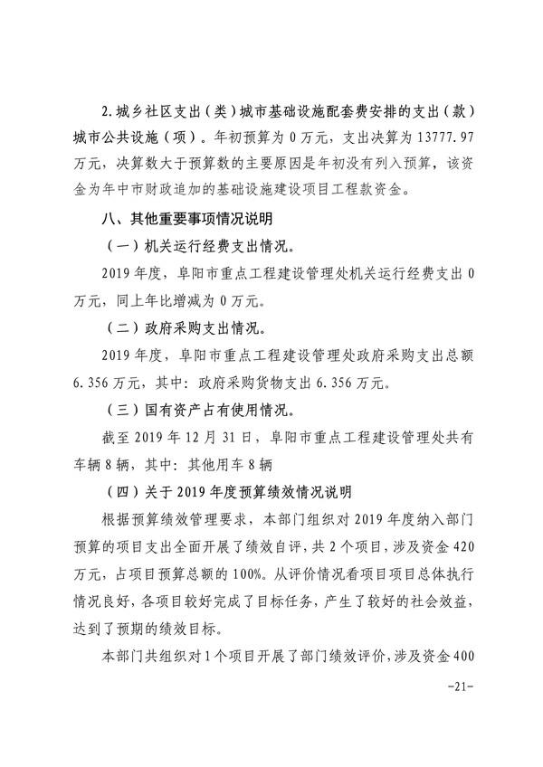 072014275092_0阜阳市重点工程建设管理处2019年度部门决算(1)_21.Jpeg