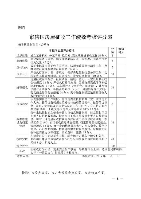 阜政秘[2017]61号_页面_8.jpg