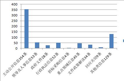 2018年年报图表.png