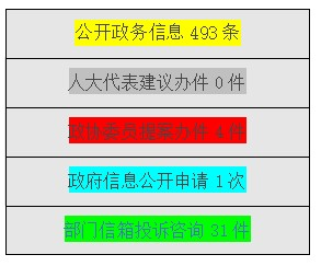 QQ图片20191219154002.png