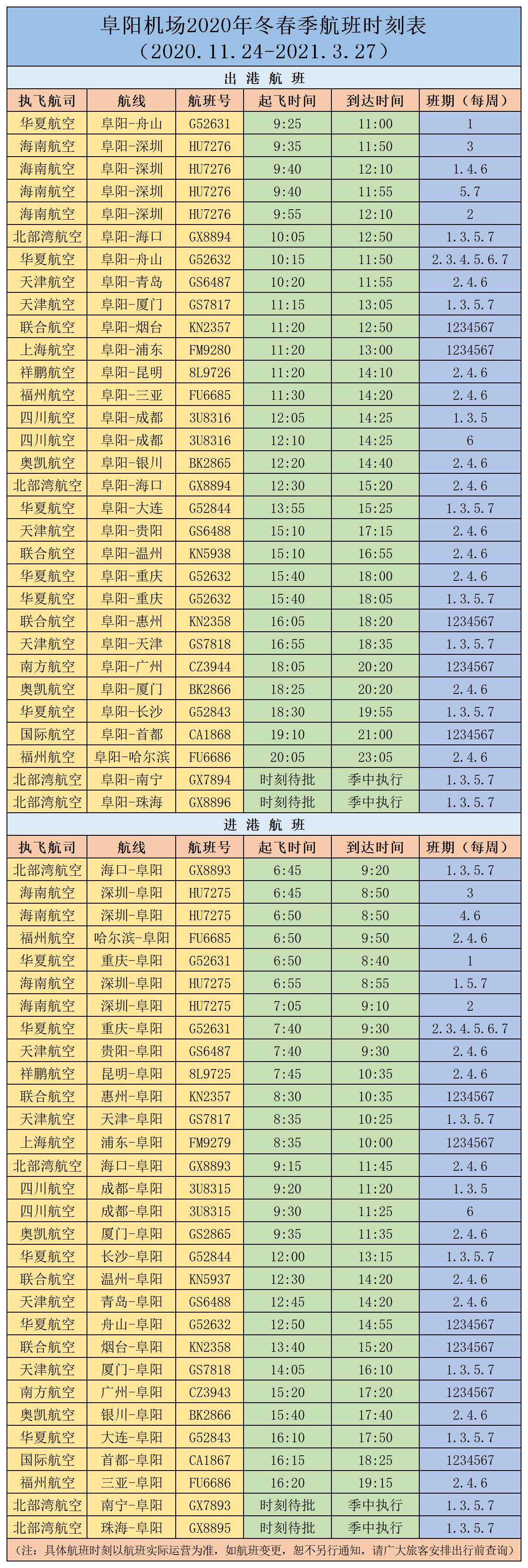 20201126航班时刻表.png