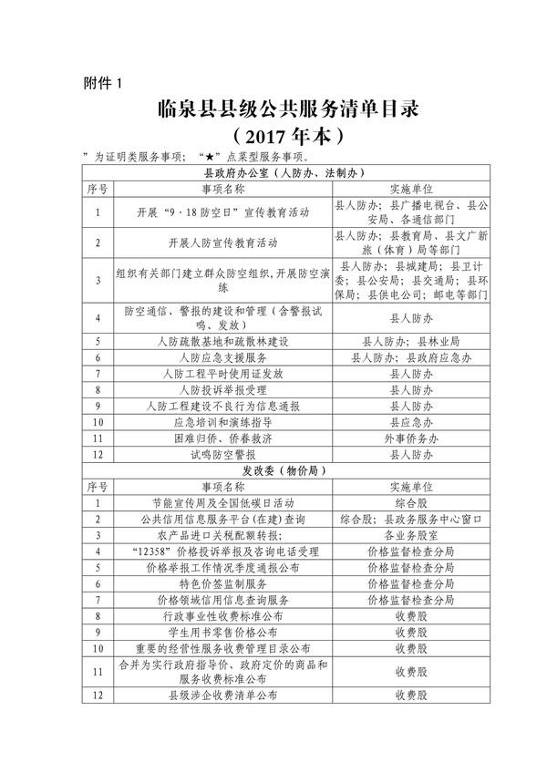 附件1临泉县县级公共服务清单目录(2017年本)_1.jpg