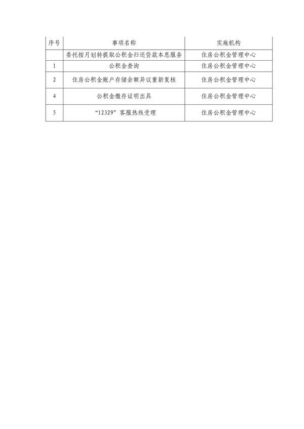 附件1临泉县县级公共服务清单目录(2017年本)_43.jpg