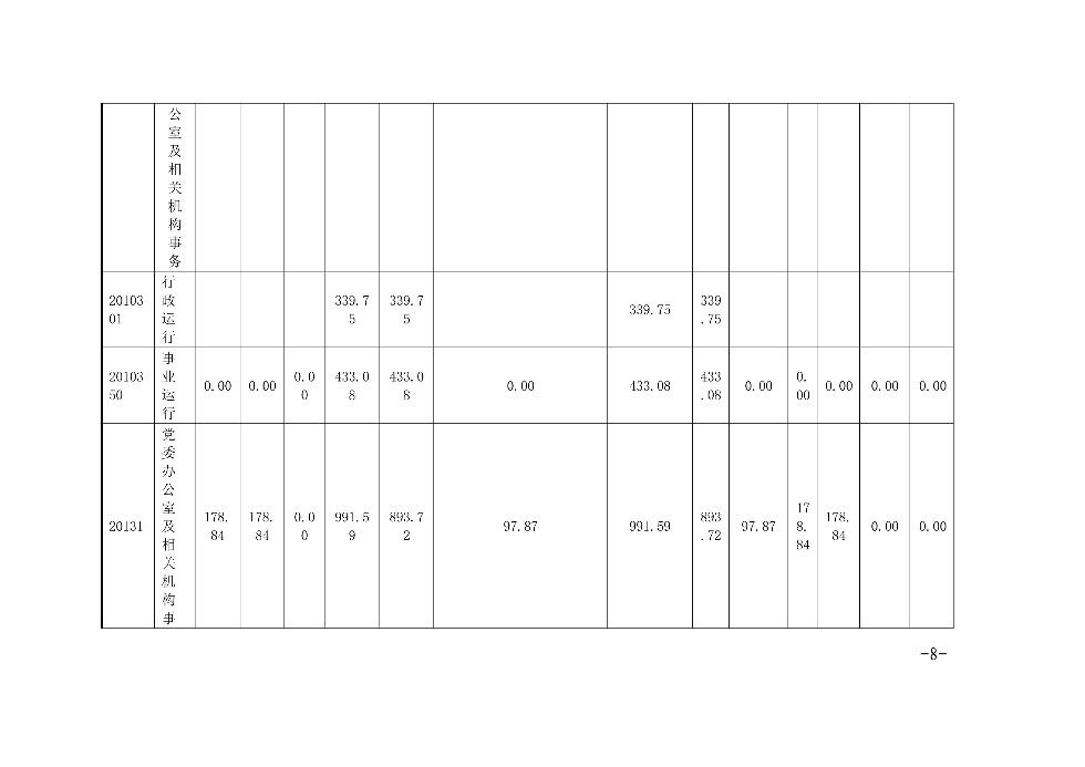 行管局2017年决算公开_8.jpg