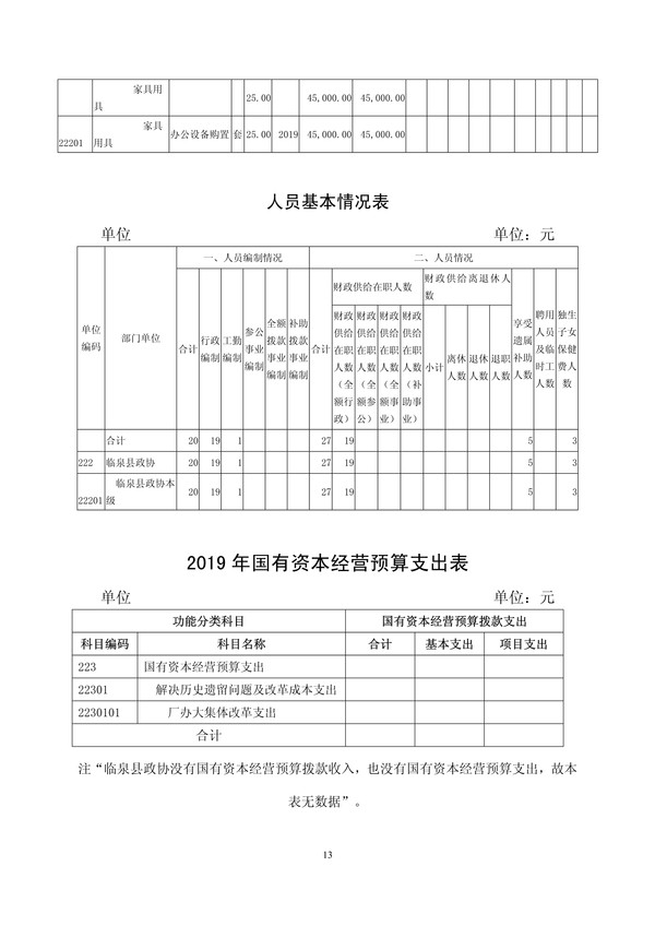 附件2.臨泉縣政協2019年部門預算_13.jpg