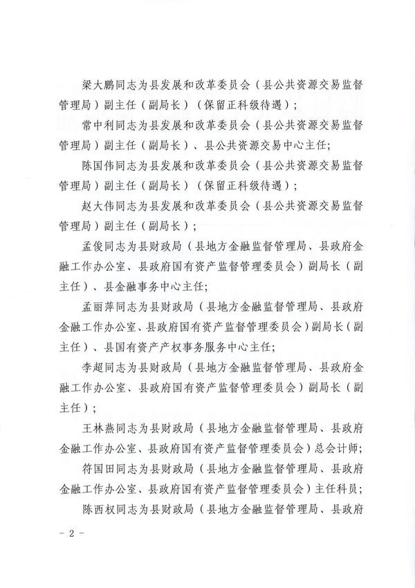 臨政人〔2019〕2號 關于楊宇等同志工作職務的通知_2.jpg