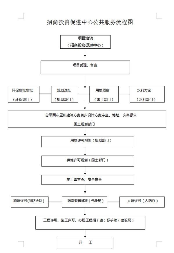 公共服务流程图.png