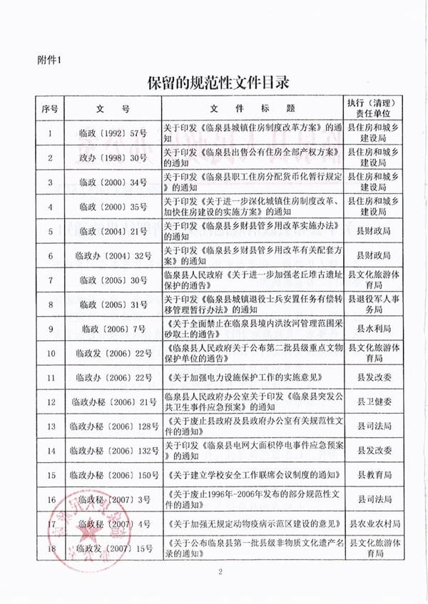 关于公布县政府规范性文件清理结果的通知_2.jpg