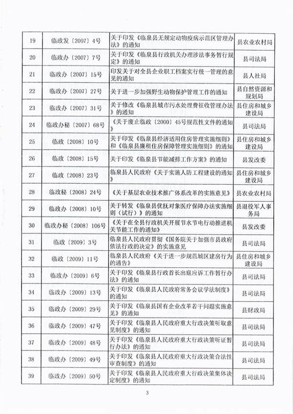 关于公布县政府规范性文件清理结果的通知_3.jpg
