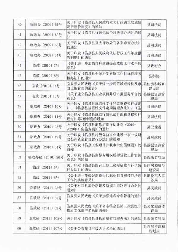 关于公布县政府规范性文件清理结果的通知_4.jpg
