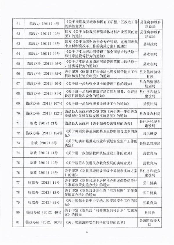 关于公布县政府规范性文件清理结果的通知_5.jpg