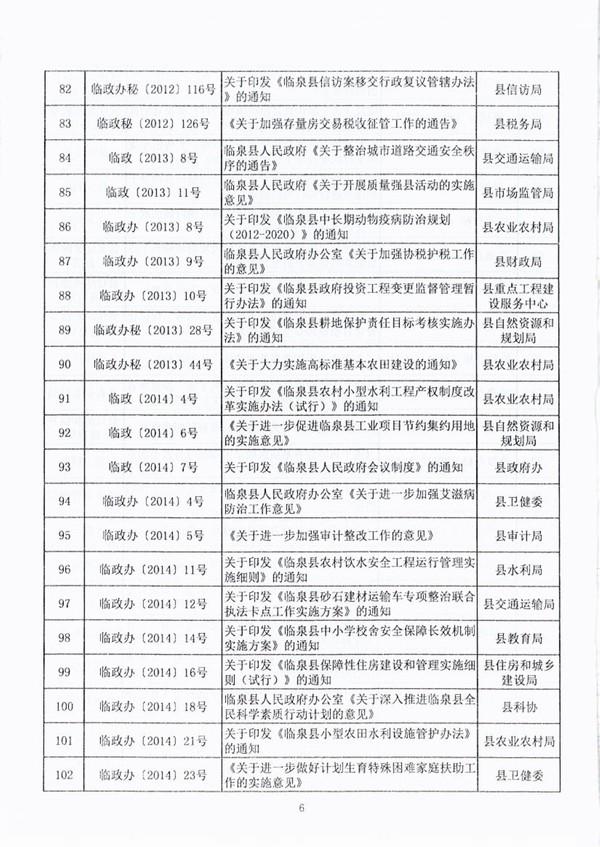 关于公布县政府规范性文件清理结果的通知_6.jpg