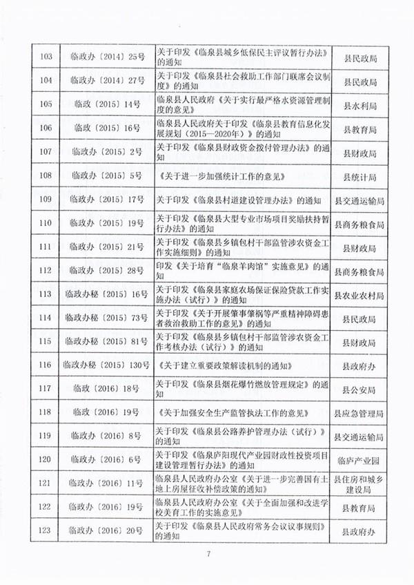 关于公布县政府规范性文件清理结果的通知_7.jpg
