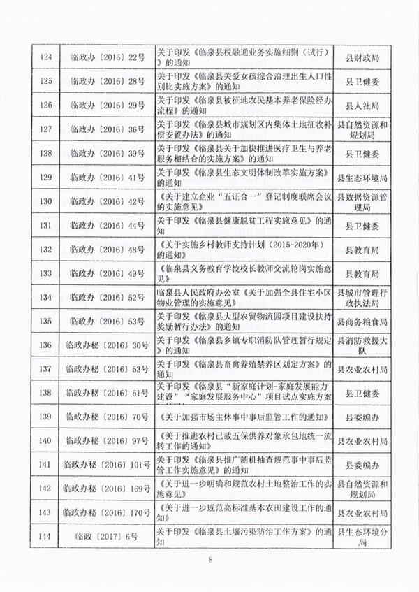 关于公布县政府规范性文件清理结果的通知_8.jpg