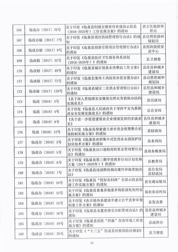 关于公布县政府规范性文件清理结果的通知_10.jpg