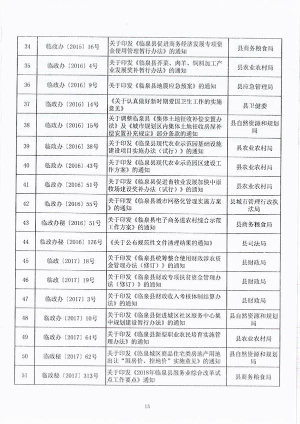 关于公布县政府规范性文件清理结果的通知_13.jpg
