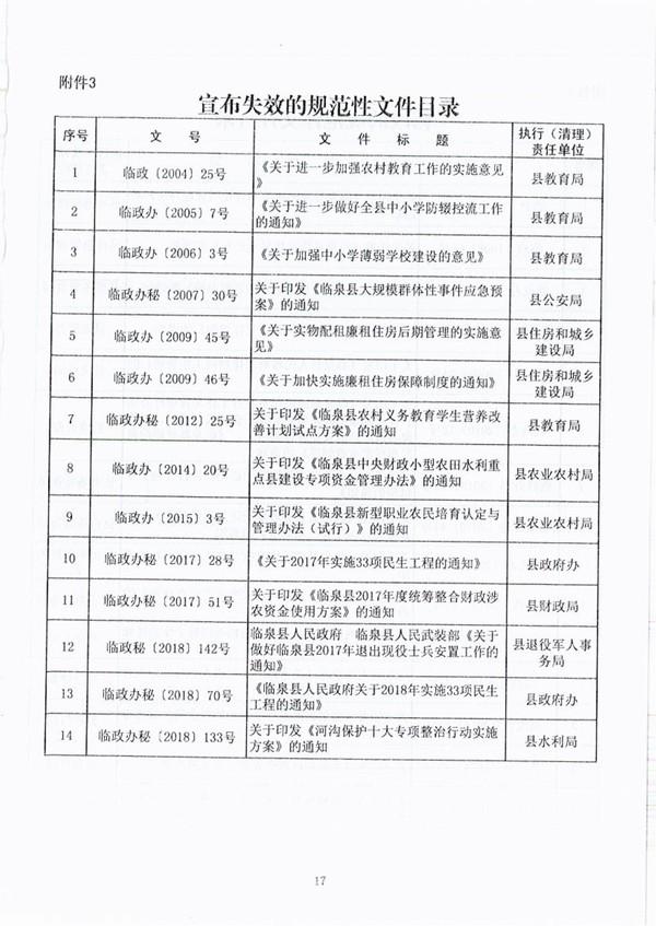 关于公布县政府规范性文件清理结果的通知_15.jpg