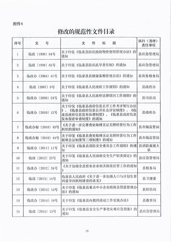 关于公布县政府规范性文件清理结果的通知_16.jpg