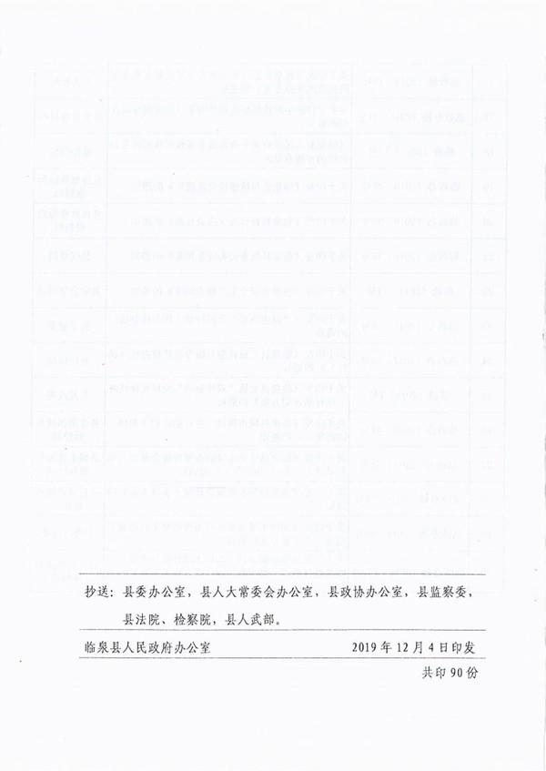 关于公布县政府规范性文件清理结果的通知_18.jpg